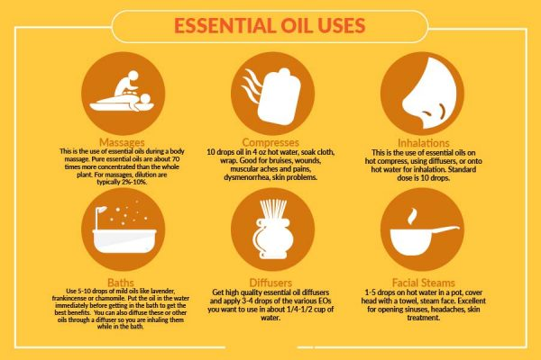 How to use essential oils by forever living