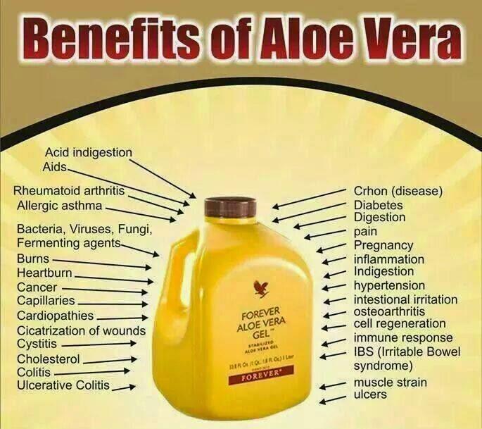Forever Aloe Vera Gel Review Benfits